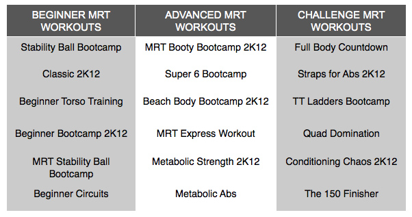 Metabolic Workout Finisher